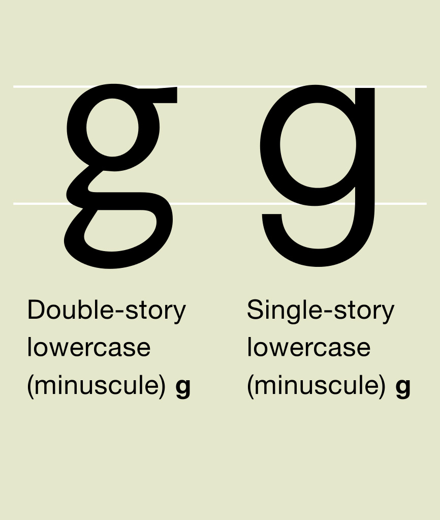 People unaware of most common version of 'g'
