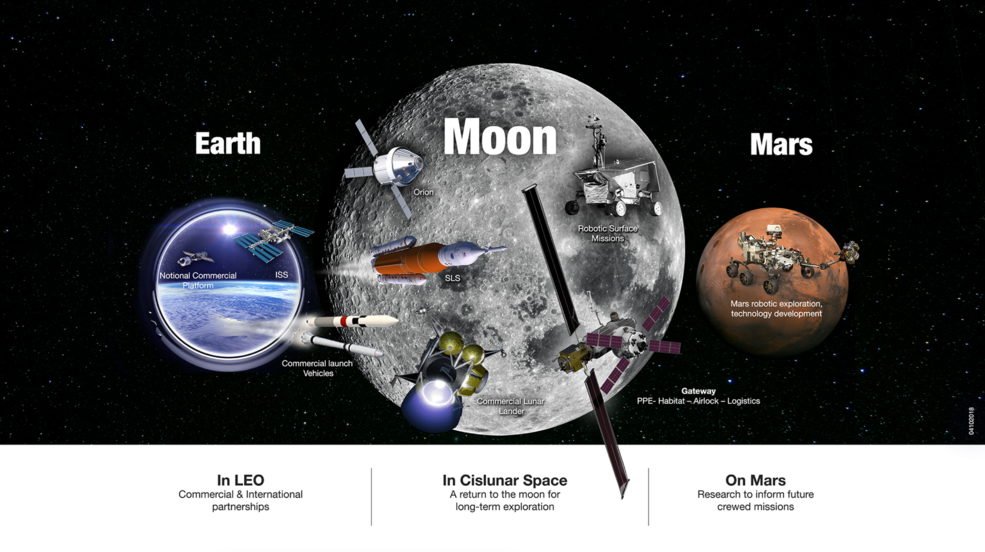 Lockheed Martin unveils its lunar lander concept vehicle
