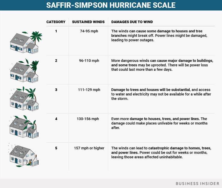 Isaac downgraded to tropical storm, still poses danger for Caribbean islands
