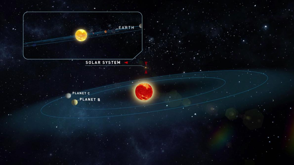 Two Earth-like planets just 12.5 light yrs away, orbiting red dwarf