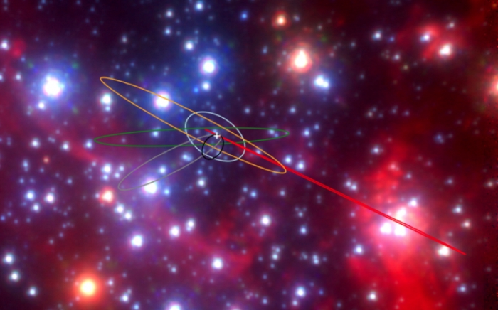 Astronomers discover class of strange objects near our galaxy's enormous black hole