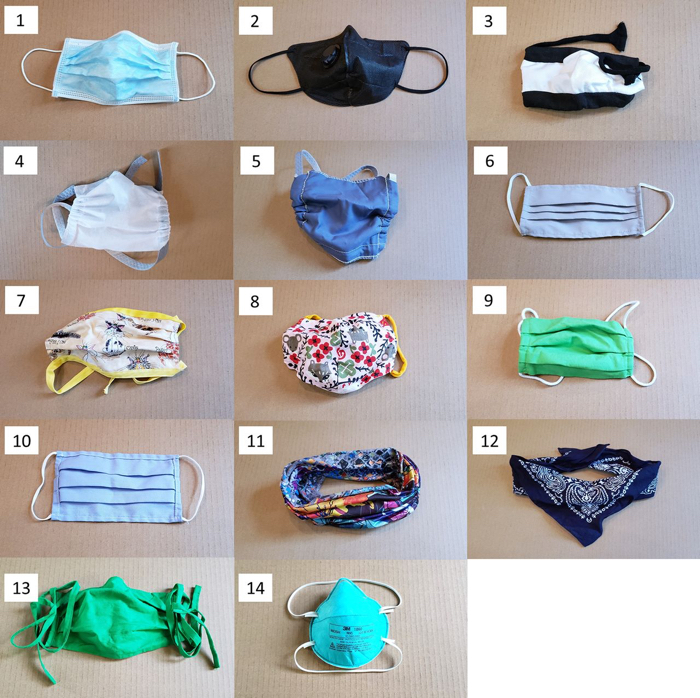 Researchers created a test to determine which masks are the least effective