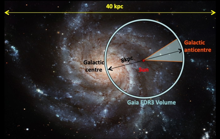 New billion-star 3D map of Milky Way 'most detailed ever'