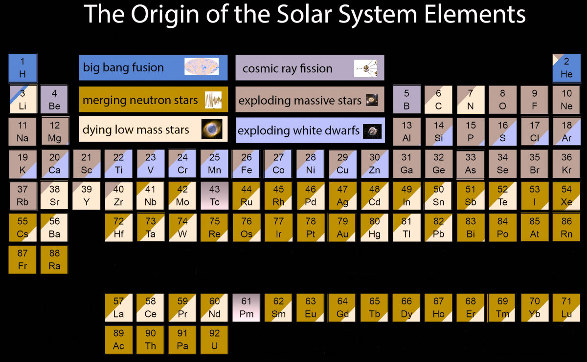 Periodic table song lehrer choice image periodic table images periodic table song hindi gallery periodic table images periodic table song hindi choice image periodic table gamestrikefo Image collections
