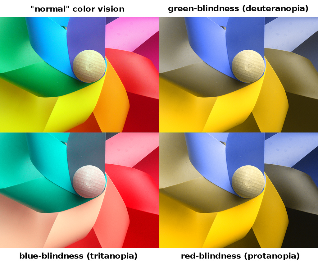 Online color blind test for adults - Types Of Colour Blindness