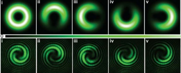Harvard scientists have unlocked unexpected new states of light